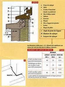 Dtu 37 1 Menuiseries Métalliques : dtu 20 1 les appuis de fen tre ce qu 39 il faut retenir ~ Premium-room.com Idées de Décoration