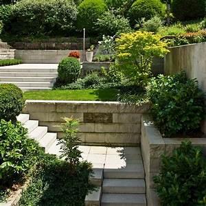 Gartengestaltung Bilder Kleiner Garten : kleiner garten kleiner schmaler garten bilder und ~ Lizthompson.info Haus und Dekorationen