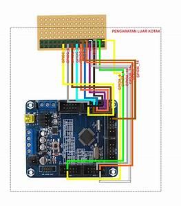 Sistem Kendali Putaran Motor Dc Menggunakan Arm Nuc 120