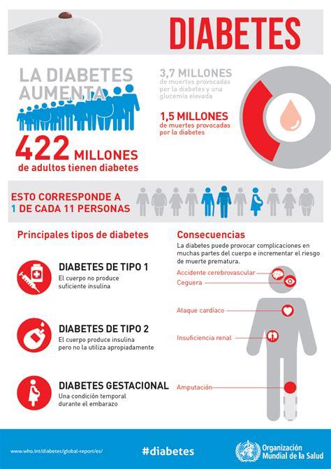 de noviembre  mundial de la diabetes alvearyacomar