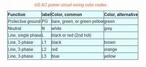 What Are The Differences Between Live  Earth And Neutral Wire