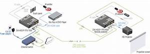 Lightware Dvi-hdcp-tps-rx97  Ir  Rs Ethernet  Poe Over Twisted Pair Recevier