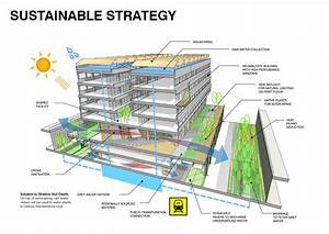 Seun CityWalk - Avoid Obvious Architects