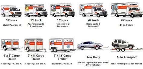 Truck Sizes by Uhaul Truck Sizes What Truck Size Do You Need To Book