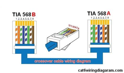 by cat6wiring on cat6 wiring diagram