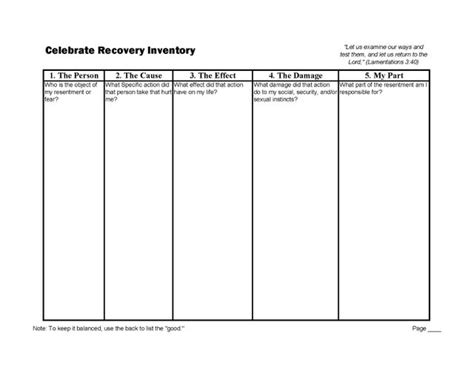 15 Best Images About 4th Step Worksheets On Pinterest  Steps Quotes, Wrestling And Study Guides