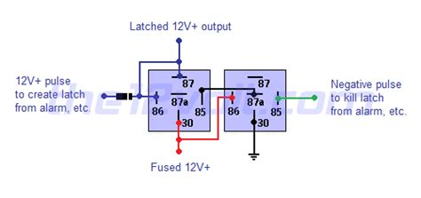 latched onoff output   momentary pulses