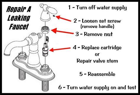 stop  faucet leak tcworksorg