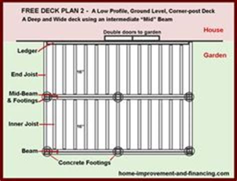 12x12 covered deck plans 1000 images about 12 x 12 deck on covered