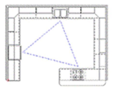 g shaped kitchen floor plans g shaped kitchen floor plans afreakatheart 6770