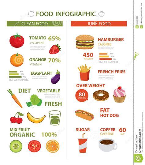 healthy junk food infographic vector jpg
