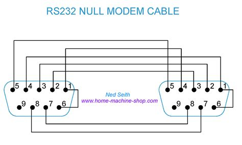 null modem vs crossover cable it and computers