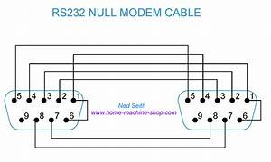 Null Modem Vs Crossover Cable - It And Computers