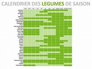 Calendrier Fruits Et Légumes De Saison : calendrier 2018 gratuit calendrier gratuit calendrier ~ Nature-et-papiers.com Idées de Décoration