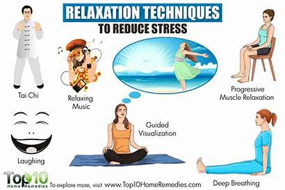 Relaxation Techniques Stress Reduce Imagery Guided Relaxing