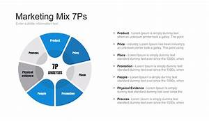 Marketing Mix 7 P For Keynote