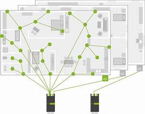 Loxone Tree  Smart Home Peripherie In Rekordzeit
