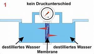 Was Ist Destilliertes Wasser : so funktioniert eine osmoseanlage ~ A.2002-acura-tl-radio.info Haus und Dekorationen