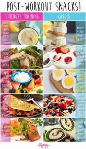Pre  U0026 Post Workout Eating 101  U2013 Blogilates