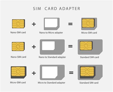 sim karten formate mini micro nano sim alle formate