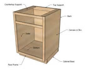bespoke kitchen islands bench wood base cabinet plans
