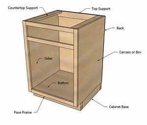 Bench Wood: Base cabinet plans