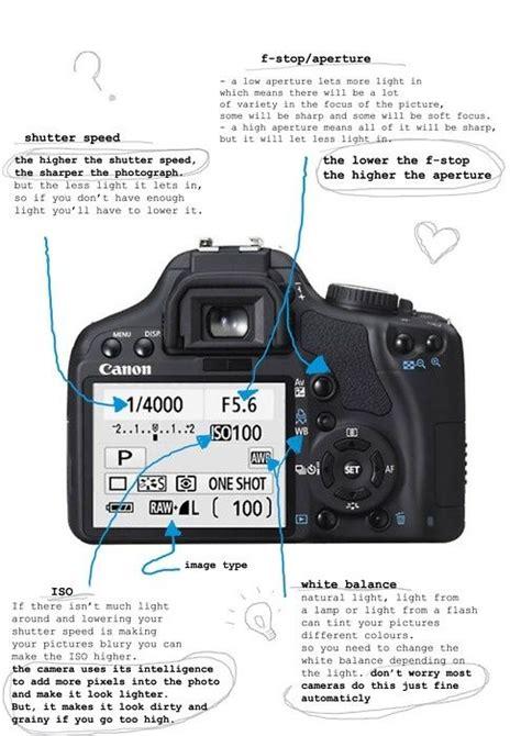 learning photography basic diagram   canon camera