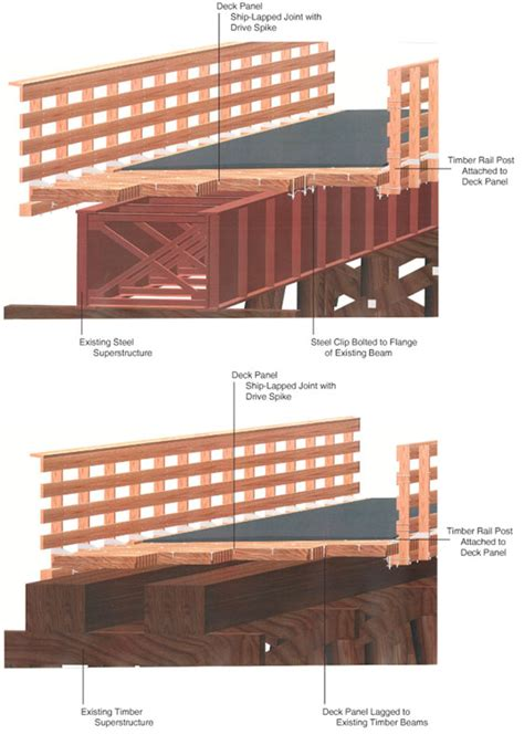 Ship Lapped Timber by Retrofitting Railroad Bridges For Recreation Wheeler