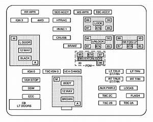 HUMMER H2 (2006) – fuse box diagram Auto Genius