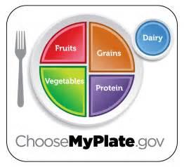 www choosemyplate gov