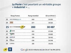1 Patronal La Poste : hubday la poste la transformation du r seau des bureaux ~ Premium-room.com Idées de Décoration
