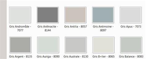 peinture mur cuisine besoin d 39 aide pour couleur la seigneurie