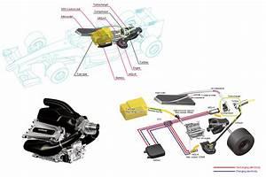 Honda Ungkapkan Mesin V6 Turbo Baru Untuk Formula 1