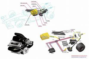 Honda Reveals Its Turbocharged F1 Engine  W  Video