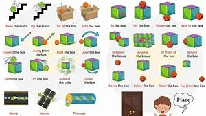 Prepositions Of Place And Movement In English