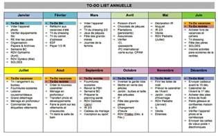 planning organisation mariage modele planning organisation menage ccmr