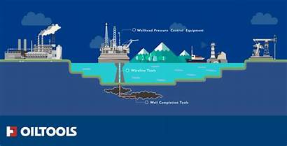 Petroleum Wellhead Well Wap Completion Control