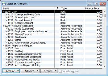 restaurant specific chart  accounts  quickbooks