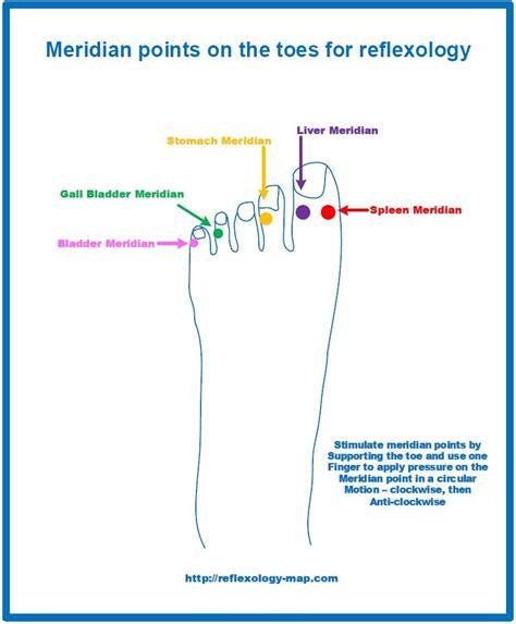 gratis    foot reflexology chart map  pictures