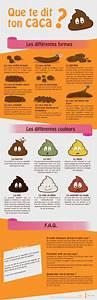 les 25 meilleures idees de la categorie affiche toilette With quelle couleur dans les toilettes 8 ce que votre caca dit sur votre sante