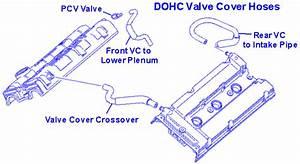 Valve Cover Pcv Valve Vacuum Hoses 3000gt  Stealth