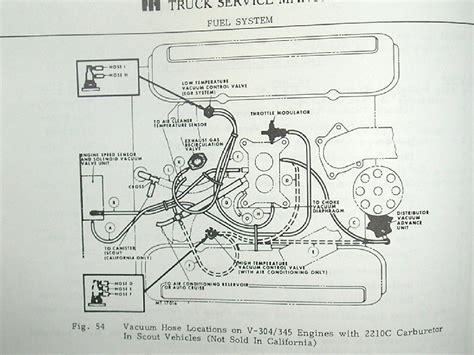 79 International Scout Wiring Diagram by 1980 Scout Ii Vacuum Diagram Binderplanet
