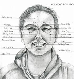 Mandelyn Studios  Anatomy Of A Smile