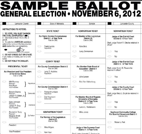 voting ballot template hits voting in 2016 the post turtle
