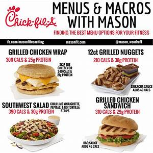 the ultimate guide to fast food and restaurant macro