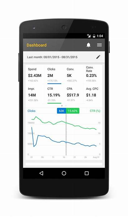 Android Bing App Ads Drive Test Dashboard