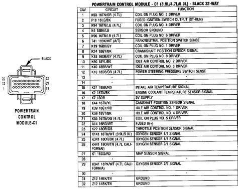 1999 dodge dakota radio wiring diagram otorva org