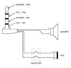 Microphone Cable For Ipod Touch Ipad Iphone Audio