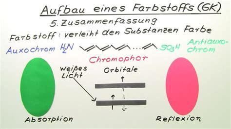 aufbau eines hochbeetes aufbau und wirkungsweise eines farbstoffes chemie lernen
