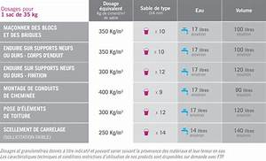 Dosage Enduit Ciment : multibat ~ Premium-room.com Idées de Décoration